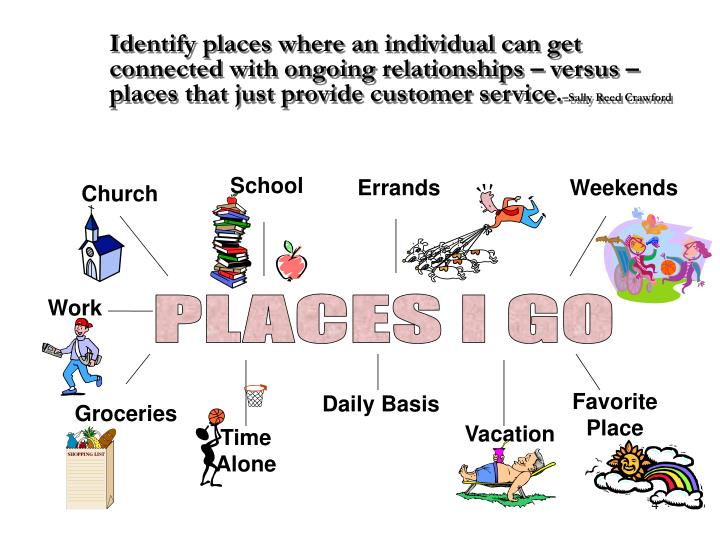 Identify places where an individual can get connected with ongoing relationships – versus – places that just provide customer service.