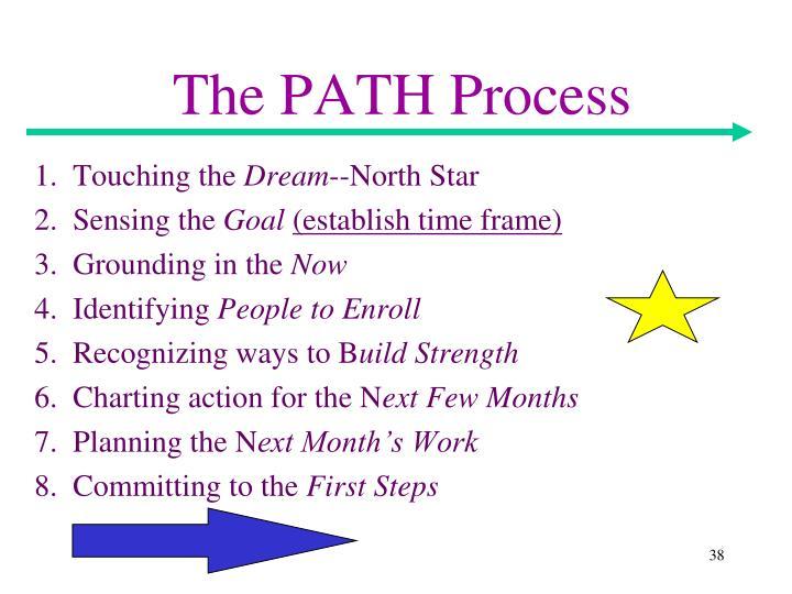 The PATH Process