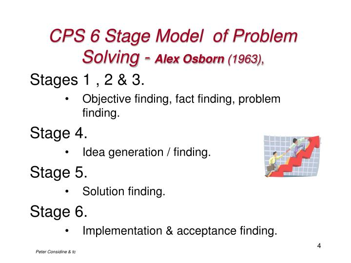 CPS 6 Stage Model  of Problem Solving -