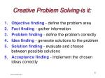creative problem solving is it