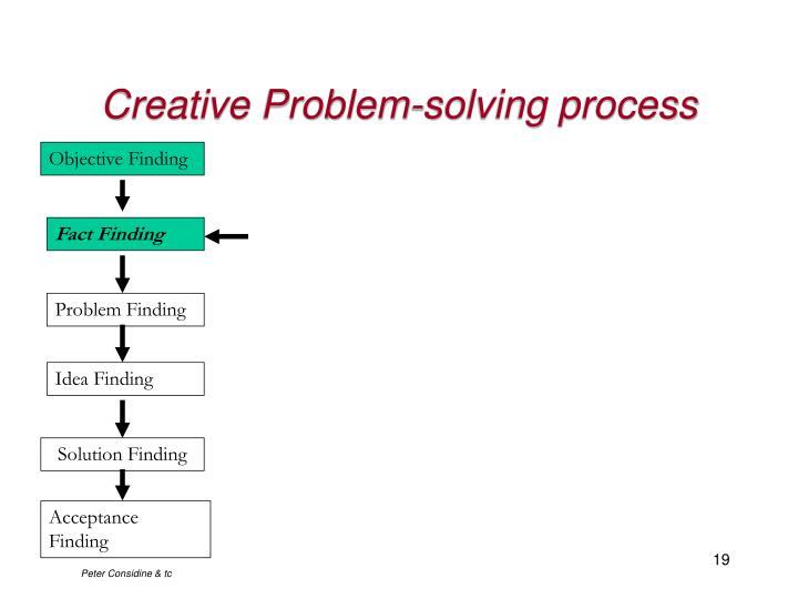 Creative Problem-solving process