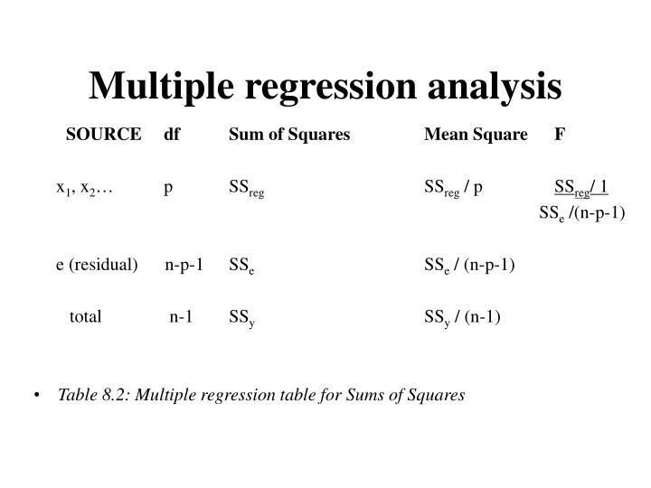 Multiple regression analysis1