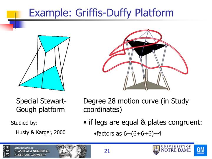 Example: Griffis-Duffy Platform