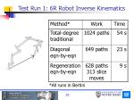 test run 1 6r robot inverse kinematics