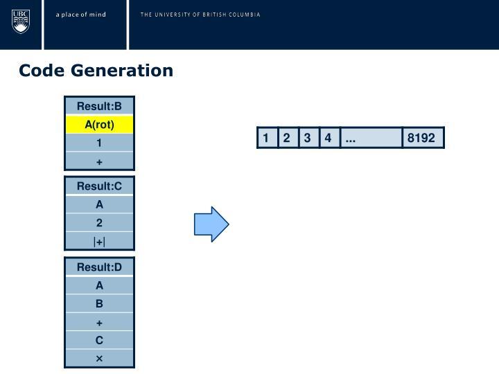 Code Generation