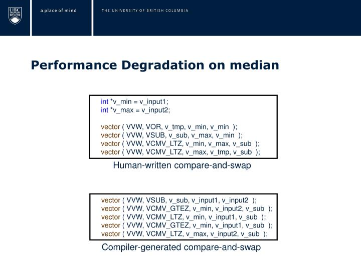 Performance Degradation on median