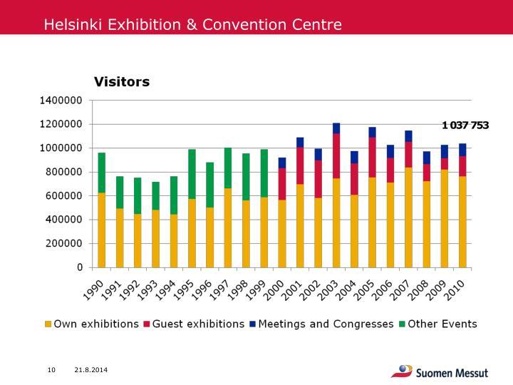 Helsinki Exhibition & Convention Centre