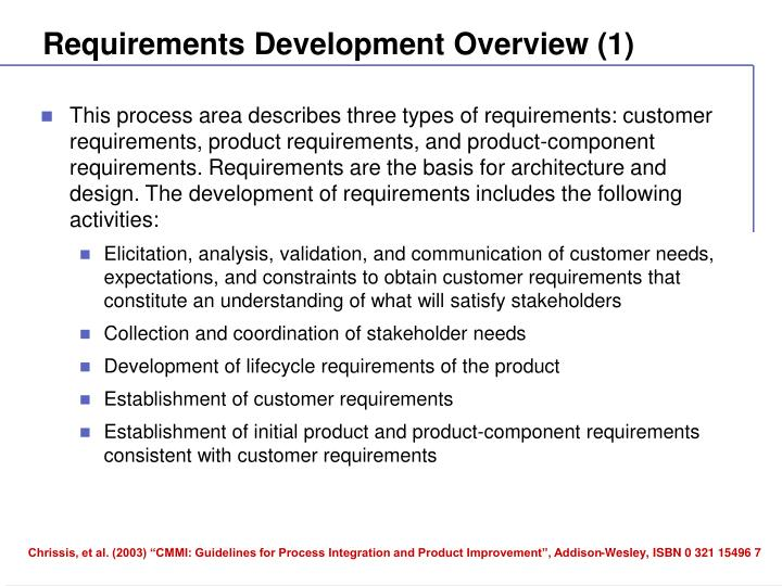 Requirements Development Overview (1)