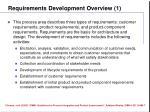 requirements development overview 1