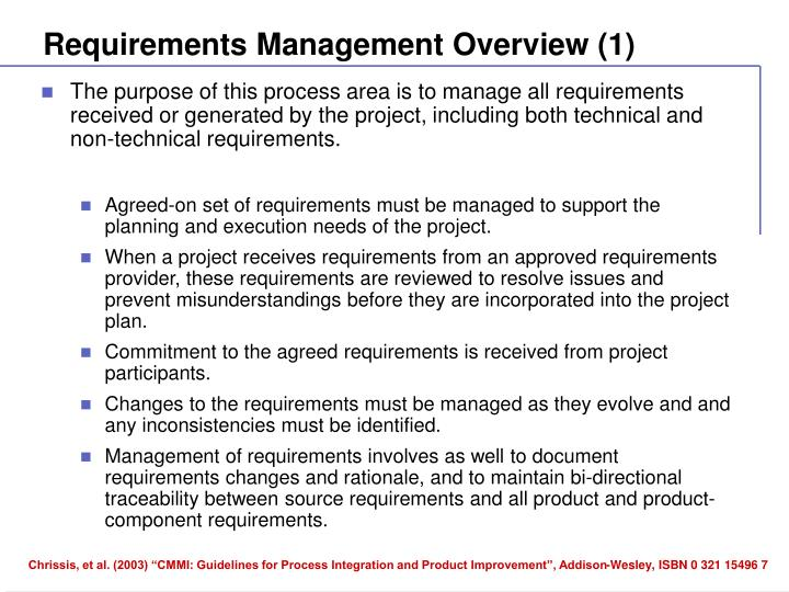 Requirements Management Overview (1)