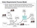 volere requirements process model
