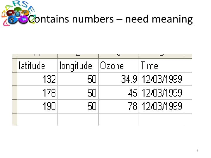 Contains numbers – need meaning