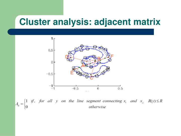 Cluster analysis: adjacent matrix