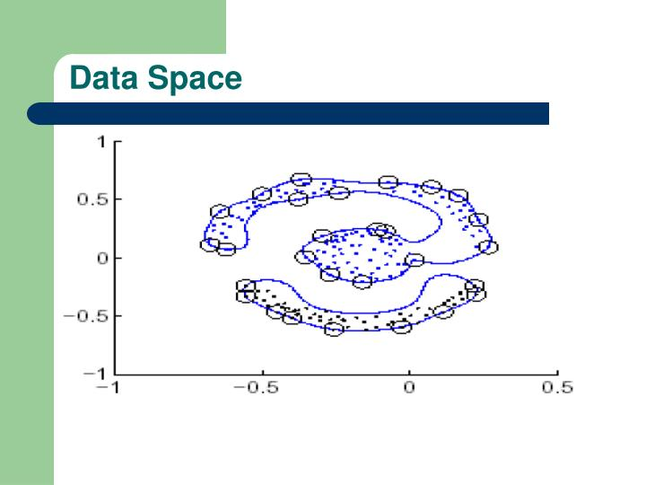 Data Space