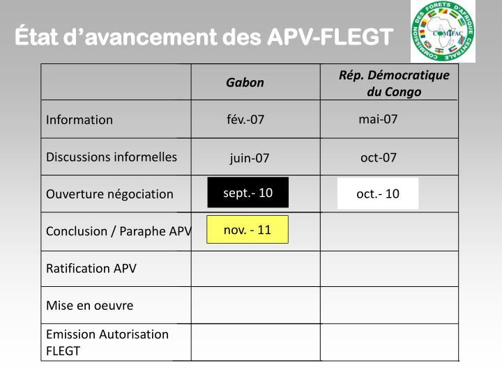 État d'avancement des APV-FLEGT