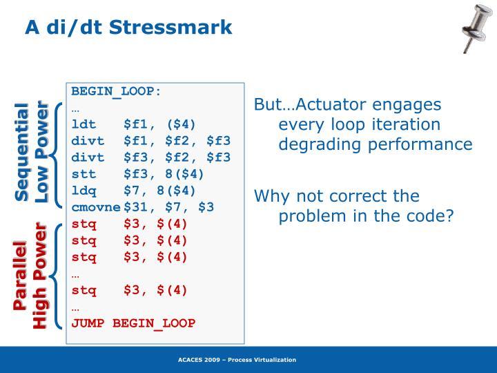 A di/dt Stressmark