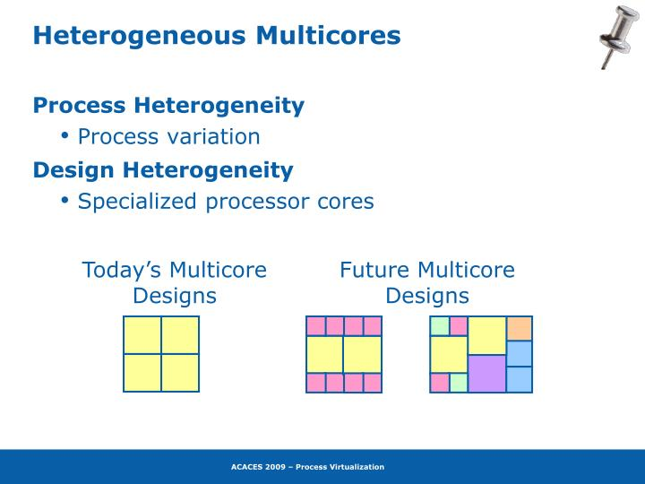 Heterogeneous Multicores