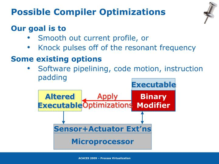 Possible Compiler Optimizations