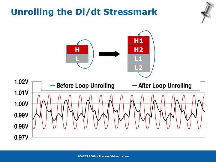 Unrolling the Di/dt Stressmark