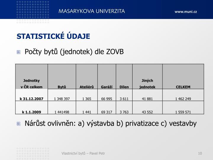 STATISTICKÉ ÚDAJE