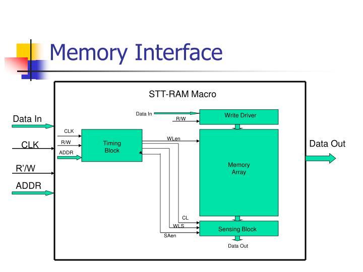 STT-RAM Macro