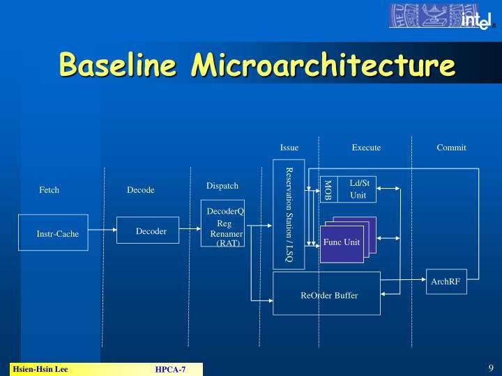Baseline Microarchitecture