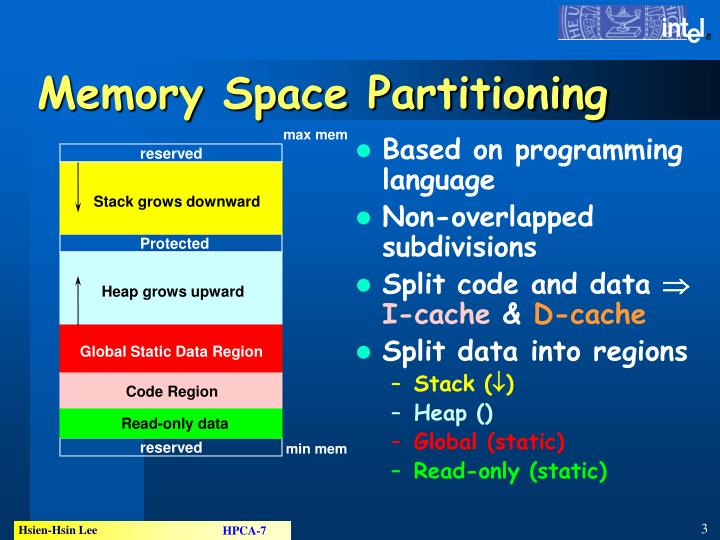 Memory Space Partitioning
