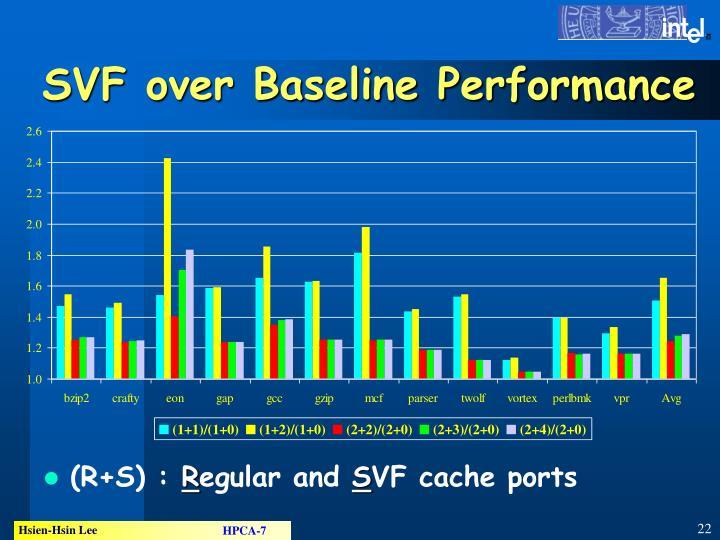 SVF over Baseline Performance