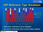 svf reference type breakdown