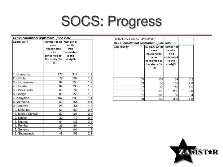 SOCS: Progress