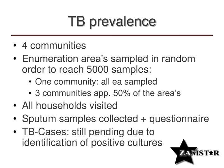 TB prevalence