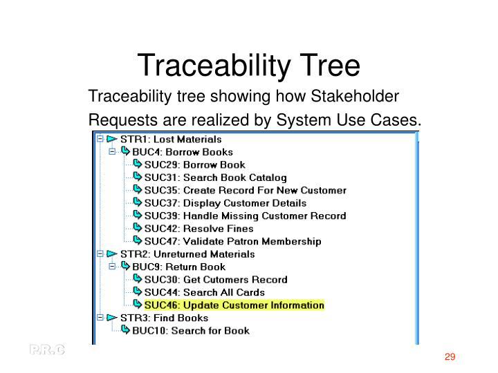 Traceability Tree
