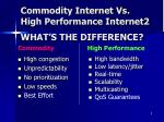 commodity internet vs high performance internet2 what s the difference