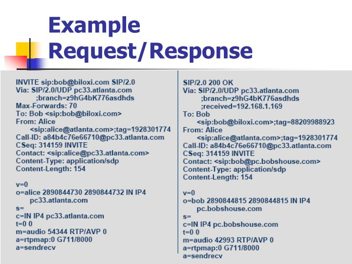 Example Request/Response