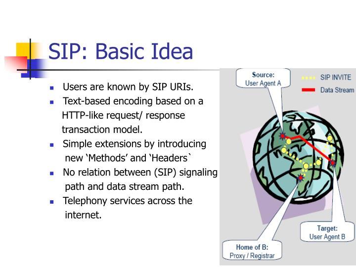 SIP: Basic Idea