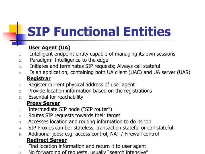 SIP Functional Entities