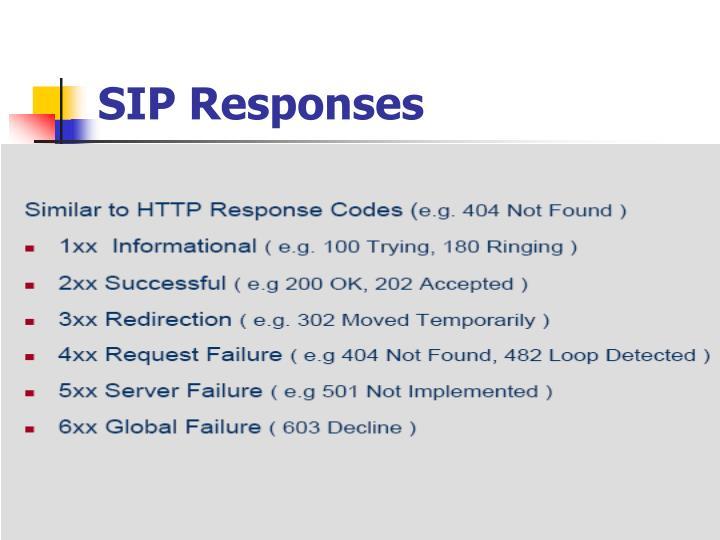 SIP Responses