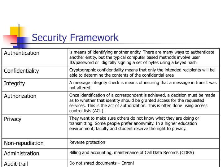Security Framework