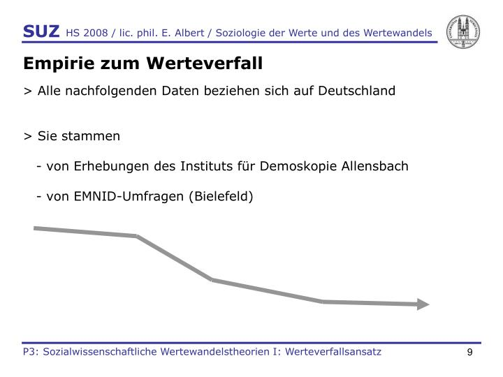 HS 2008 / lic. phil. E. Albert / Soziologie der Werte und des Wertewandels