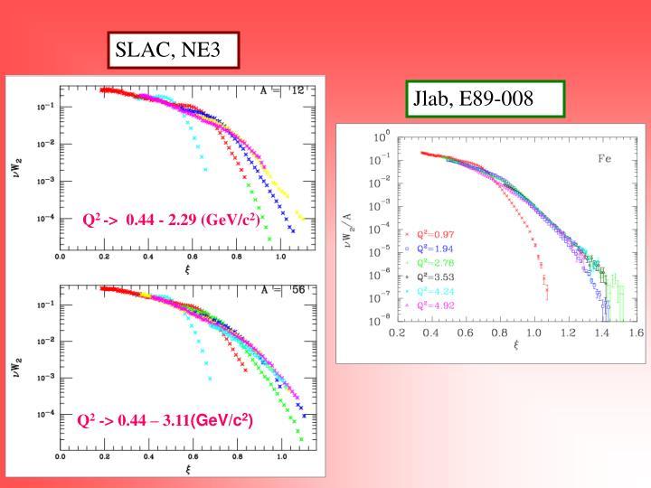 SLAC, NE3