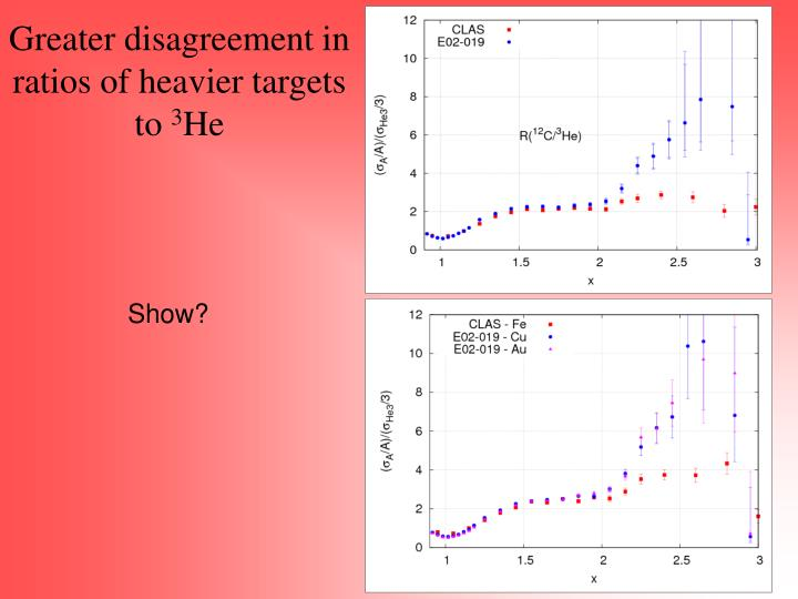 Greater disagreement in ratios of heavier targets to