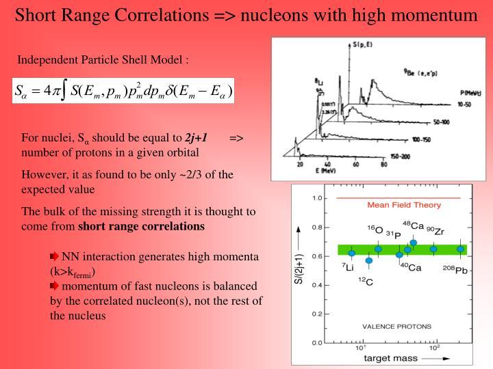 Short Range Correlations => nucleons with high momentum