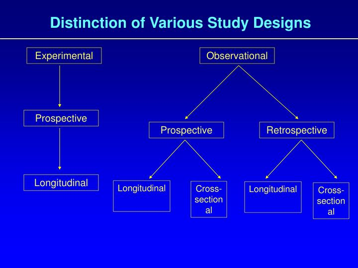 Distinction of Various Study Designs