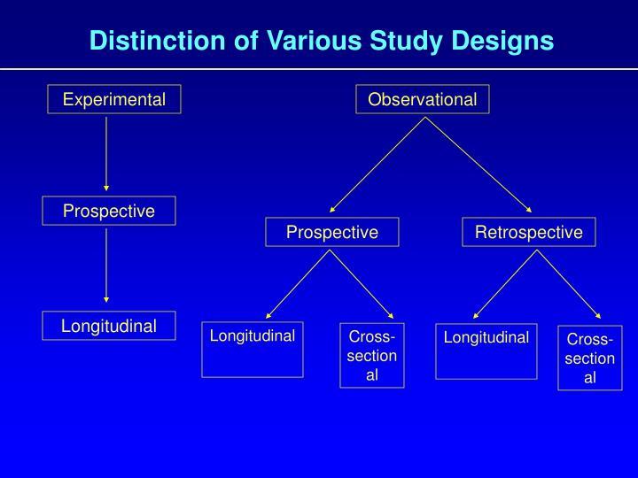 Distinction of Various Study Designs