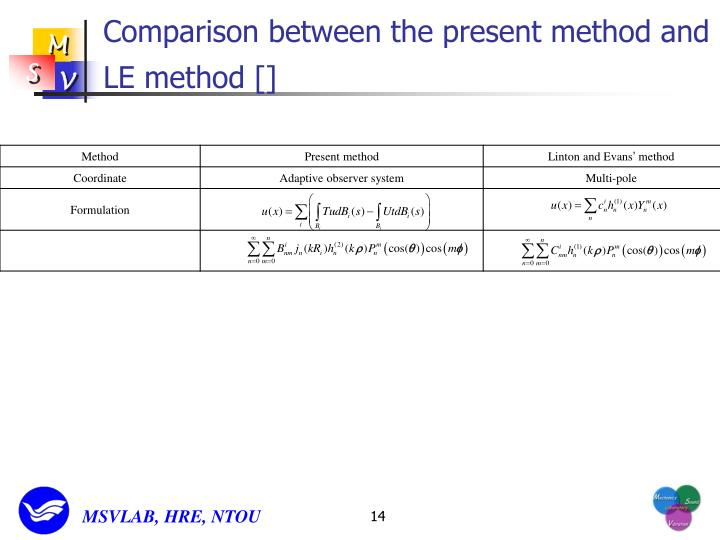 Comparison between the present method and LE method []
