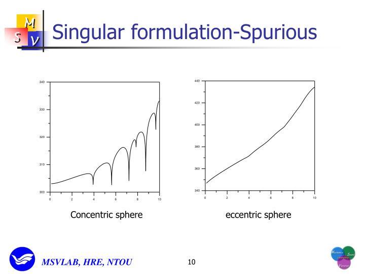 Singular formulation-Spurious