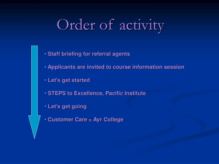 Order of activity