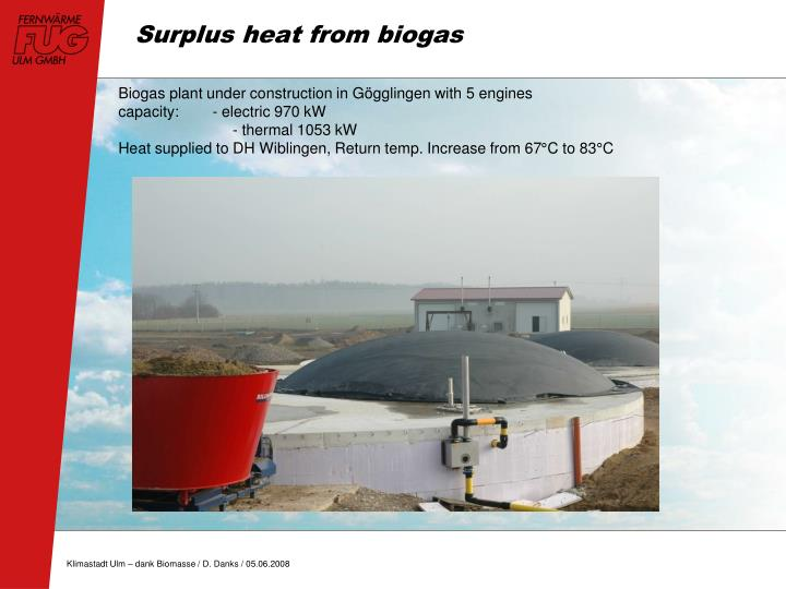 Surplus heat from biogas