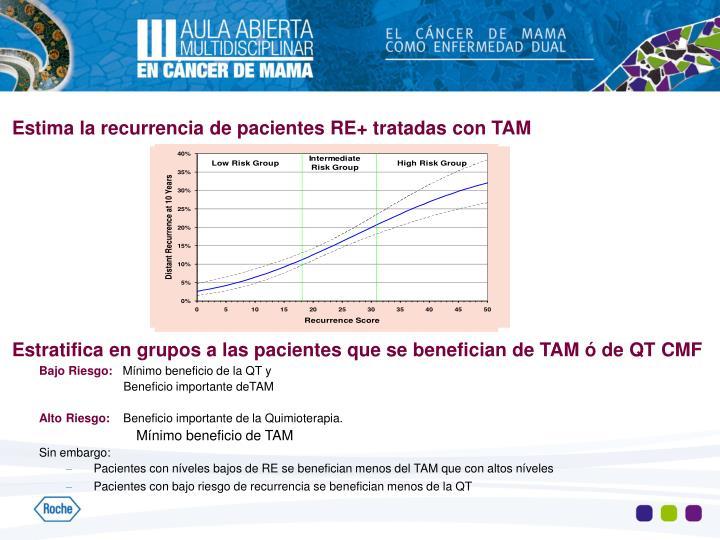 Estima la recurrencia de pacientes RE+ tratadas con TAM