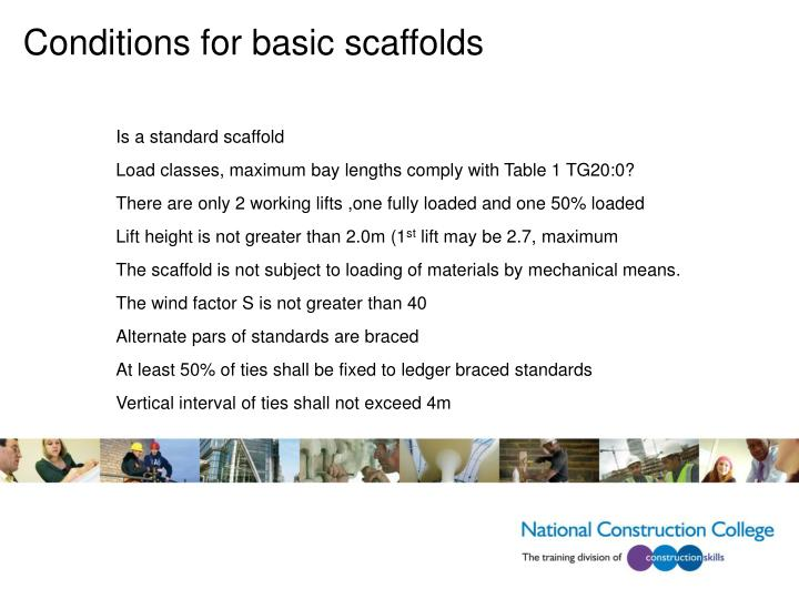 Conditions for basic scaffolds